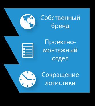 future-info